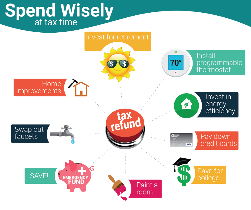 how to spend tax refund graphic